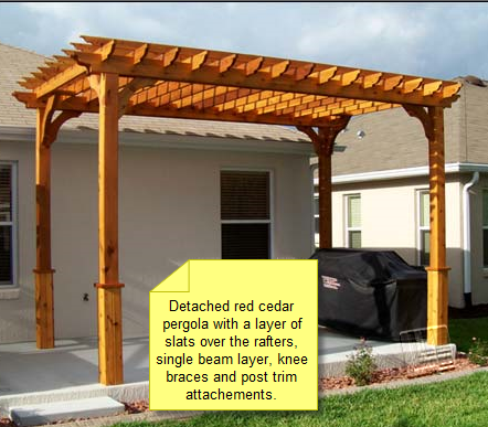 How to Build a Pergola - Introduction - Pergola DIY - Guide Pergola Building Plans ~ Quick Release Woodworking Vise